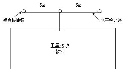 电路 电路图 电子 户型 户型图 平面图 原理图 422_229